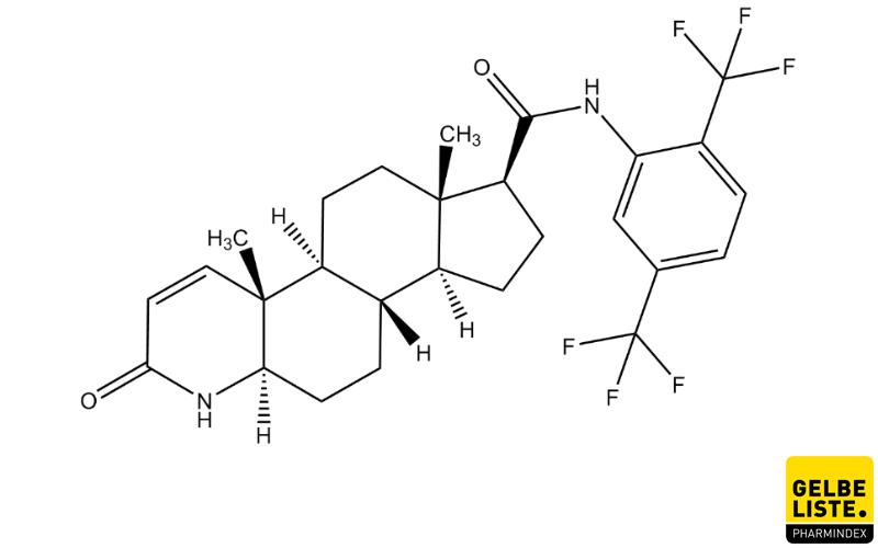 Dutasterid Anwendung Wirkung Nebenwirkungen Gelbe Liste